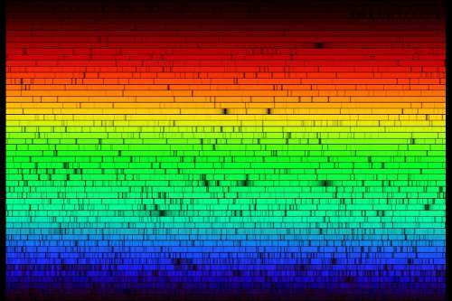 The spectrum of our own sun