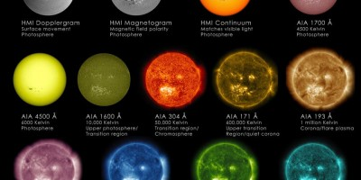 sun_wavelengths.jpg